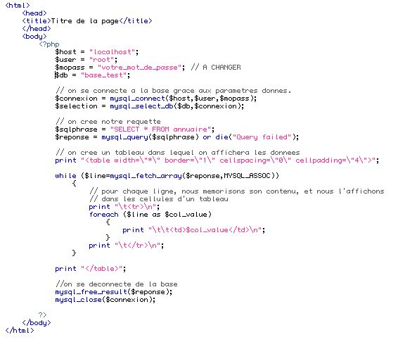 exemple php