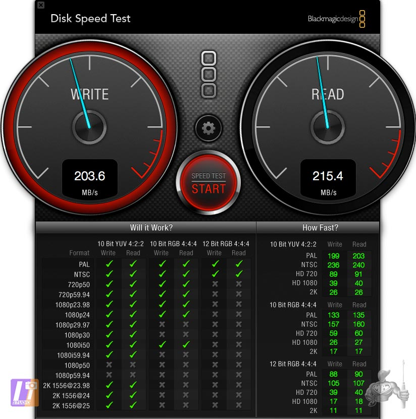 My Passport Pro 4 To - Speed Disk Test Results