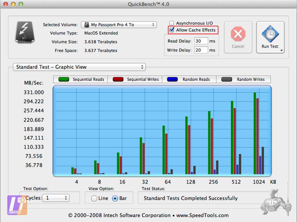 My Passport Pro QuickBench 4.0 Results on Macbidouille