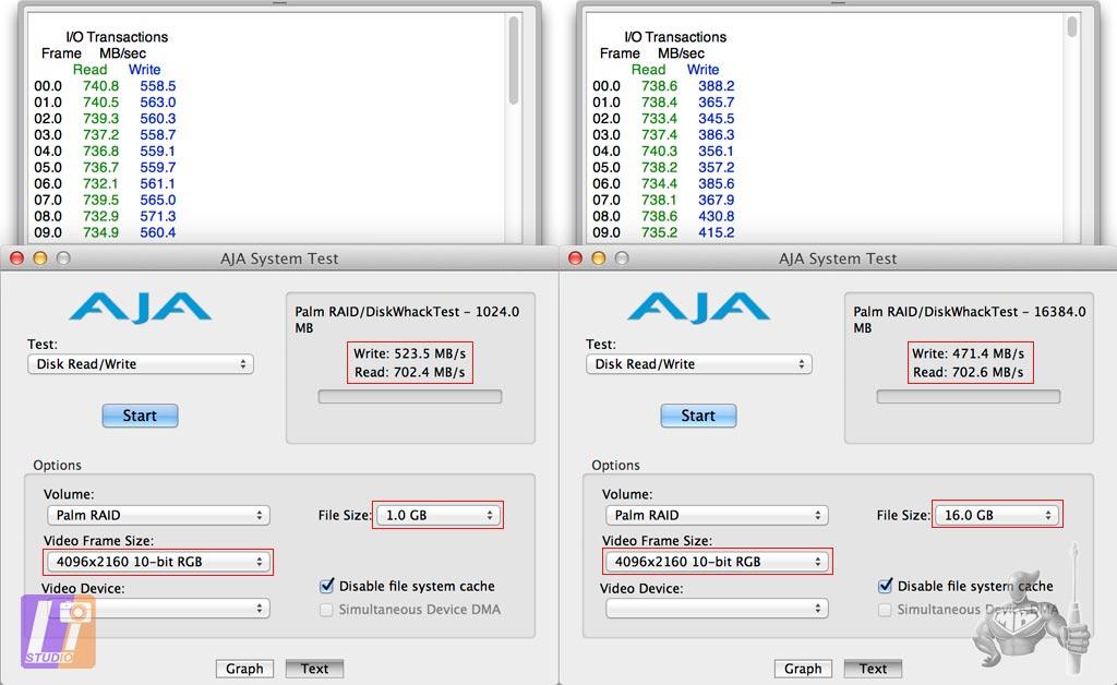 AJA System Test Palm RAID (simulation 4K)