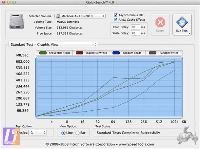 Quickbench Bench SSD SAMSUNG MBA 11 2013