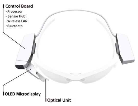 Sony présente son appareil de réalité augmentée